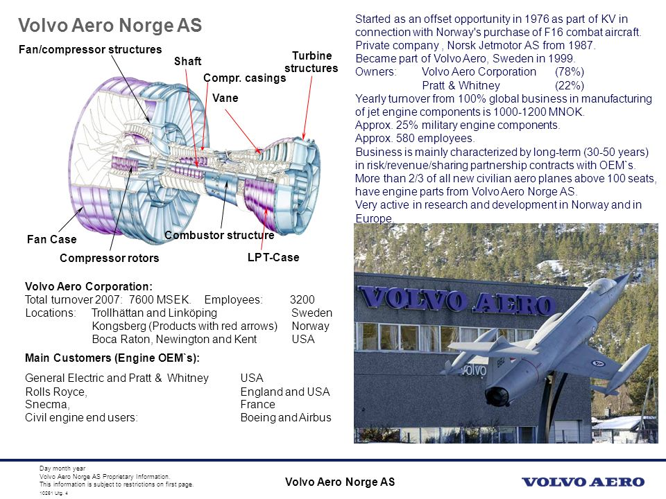10110 Utg.4 Volvo Aero Norge AS Proprietary Information.