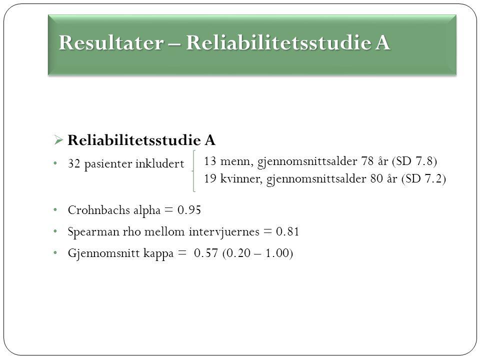  Reliabilitetsstudie A 32 pasienter inkludert Crohnbachs alpha = 0.95 Spearman rho mellom intervjuernes = 0.81 Gjennomsnitt kappa = 0.57 (0.20 – 1.00) Resultater – Reliabilitetsstudie A Resultater – Reliabilitetsstudie A 13 menn, gjennomsnittsalder 78 år (SD 7.8) 19 kvinner, gjennomsnittsalder 80 år (SD 7.2)