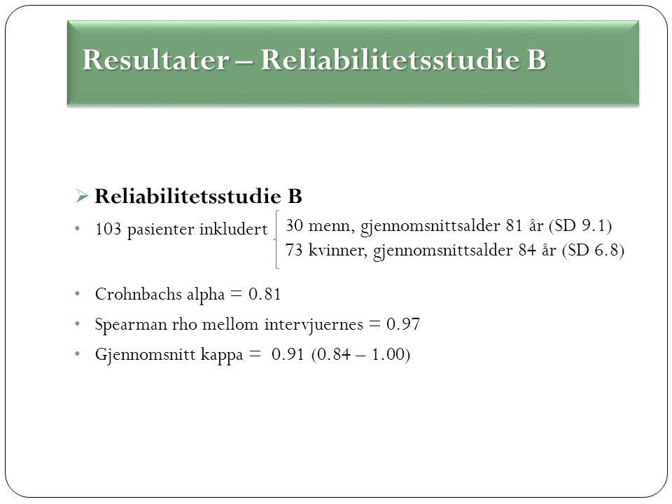  Reliabilitetsstudie B 103 pasienter inkludert Crohnbachs alpha = 0.81 Spearman rho mellom intervjuernes = 0.97 Gjennomsnitt kappa = 0.91 (0.84 – 1.00) Resultater – Reliabilitetsstudie B Resultater – Reliabilitetsstudie B 30 menn, gjennomsnittsalder 81 år (SD 9.1) 73 kvinner, gjennomsnittsalder 84 år (SD 6.8)