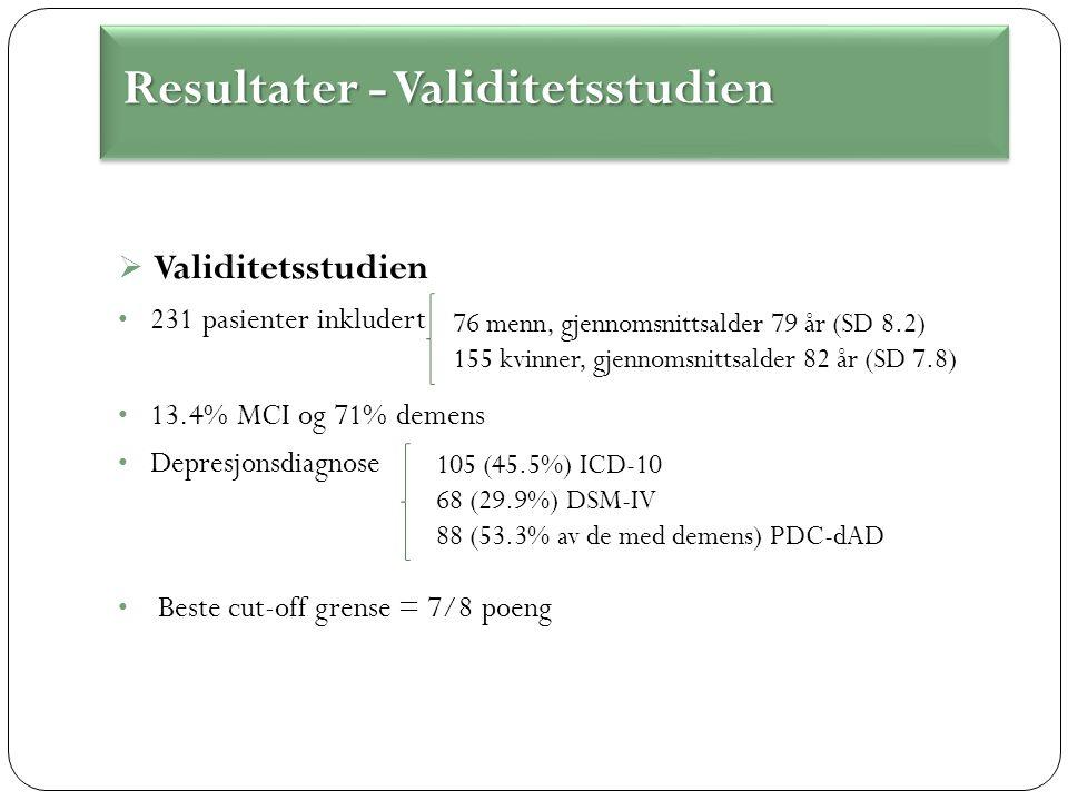  Validitetsstudien 231 pasienter inkludert 13.4% MCI og 71% demens Depresjonsdiagnose Beste cut-off grense = 7/8 poeng Resultater - Validitetsstudien Resultater - Validitetsstudien 76 menn, gjennomsnittsalder 79 år (SD 8.2) 155 kvinner, gjennomsnittsalder 82 år (SD 7.8) 105 (45.5%) ICD-10 68 (29.9%) DSM-IV 88 (53.3% av de med demens) PDC-dAD
