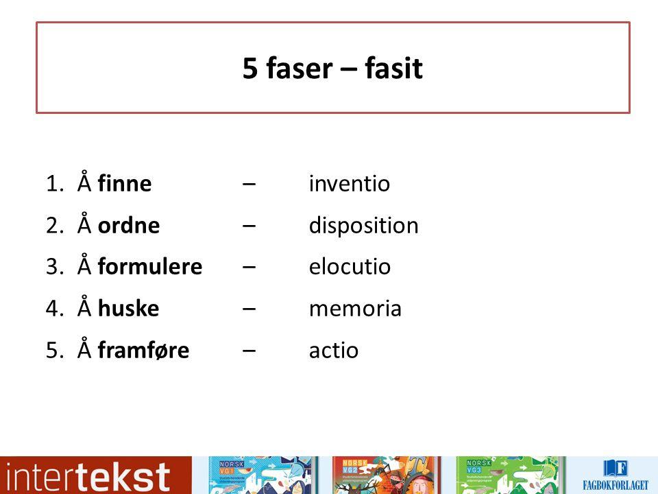 5 faser – fasit 1. Å finne – inventio 2. Å ordne – disposition 3.