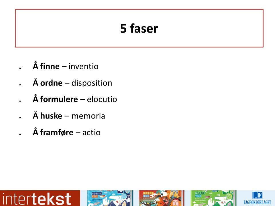 5 faser  Å finne – inventio  Å ordne – disposition  Å formulere – elocutio  Å huske – memoria  Å framføre – actio