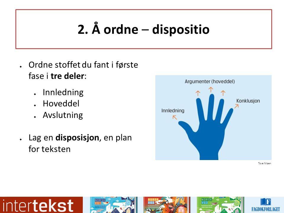 2. Å ordne – dispositio  Ordne stoffet du fant i første fase i tre deler:  Innledning  Hoveddel  Avslutning  Lag en disposisjon, en plan for teks