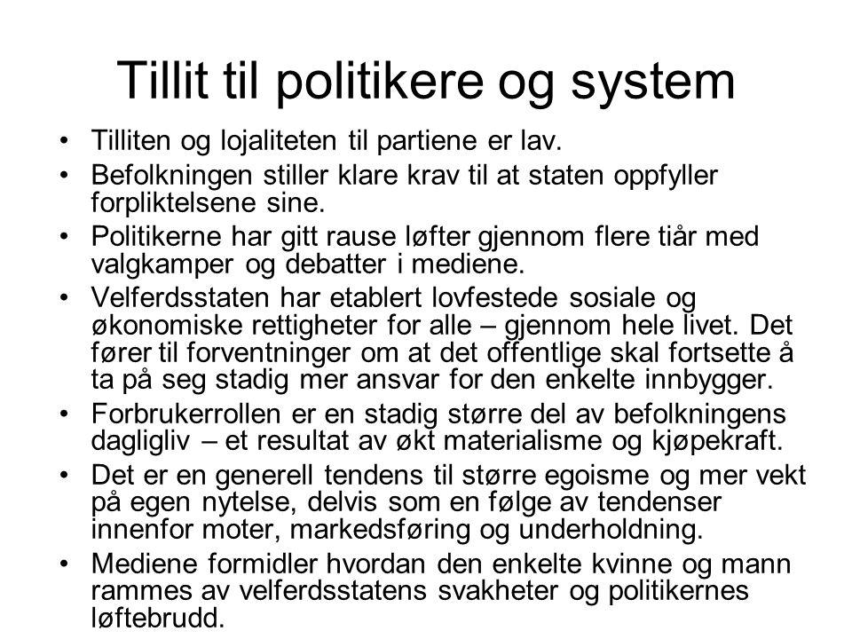 Tillit til politikere og system Tilliten og lojaliteten til partiene er lav. Befolkningen stiller klare krav til at staten oppfyller forpliktelsene si