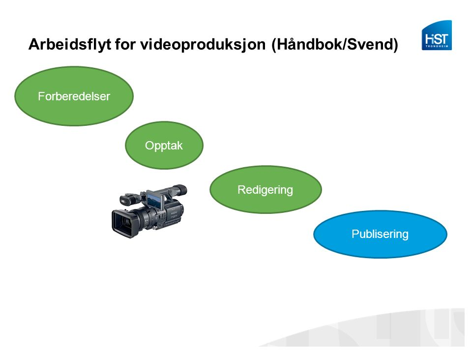 Arbeidsflyt for videoproduksjon (Håndbok/Svend) Forberedelser Redigering Opptak Publisering