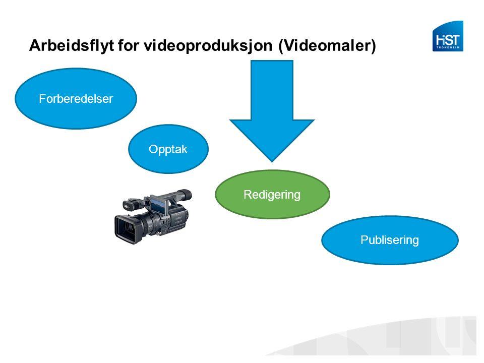 Arbeidsflyt for videoproduksjon (Videomaler) Forberedelser Redigering Opptak Publisering