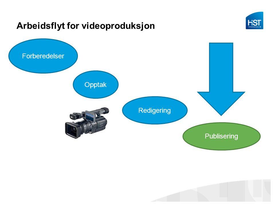 Arbeidsflyt for videoproduksjon Forberedelser Redigering Opptak Publisering