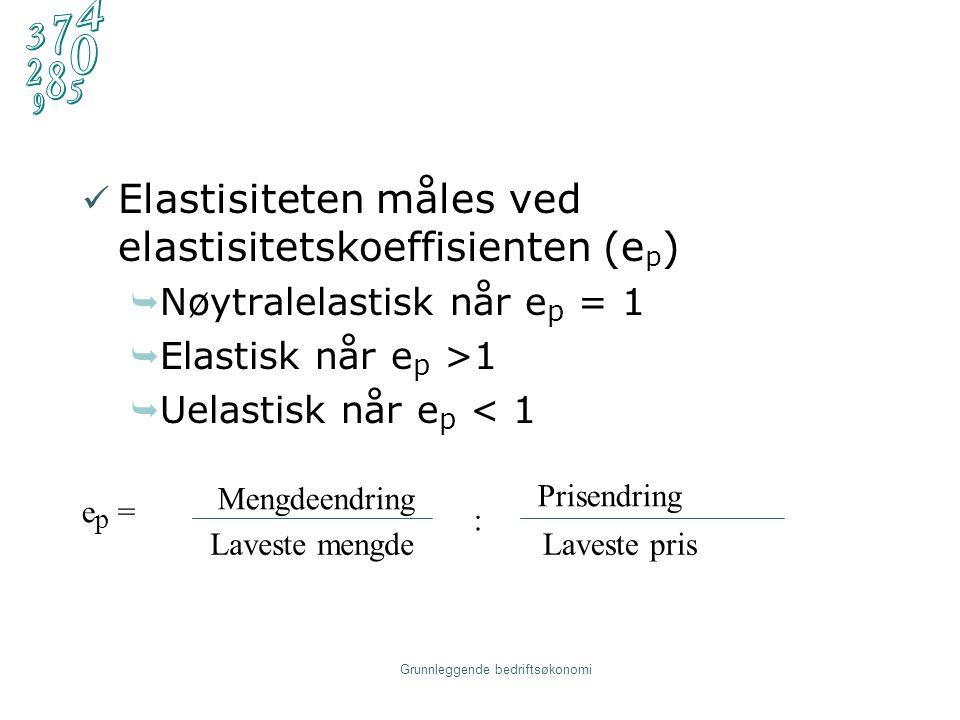Grunnleggende bedriftsøkonomi Elastisiteten måles ved elastisitetskoeffisienten (e p )  Nøytralelastisk når e p = 1  Elastisk når e p >1  Uelastisk når e p < 1 Prisendring e p = Mengdeendring Laveste mengde : Laveste pris
