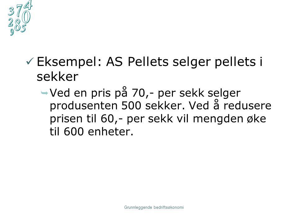 Grunnleggende bedriftsøkonomi Eksempel: AS Pellets selger pellets i sekker  Ved en pris på 70,- per sekk selger produsenten 500 sekker.