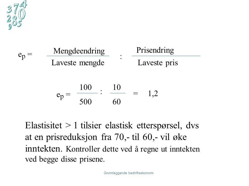 Grunnleggende bedriftsøkonomi e p = 100 500 10 60 : =1,2 Elastisitet > 1 tilsier elastisk etterspørsel, dvs at en prisreduksjon fra 70,- til 60,- vil øke inntekten.