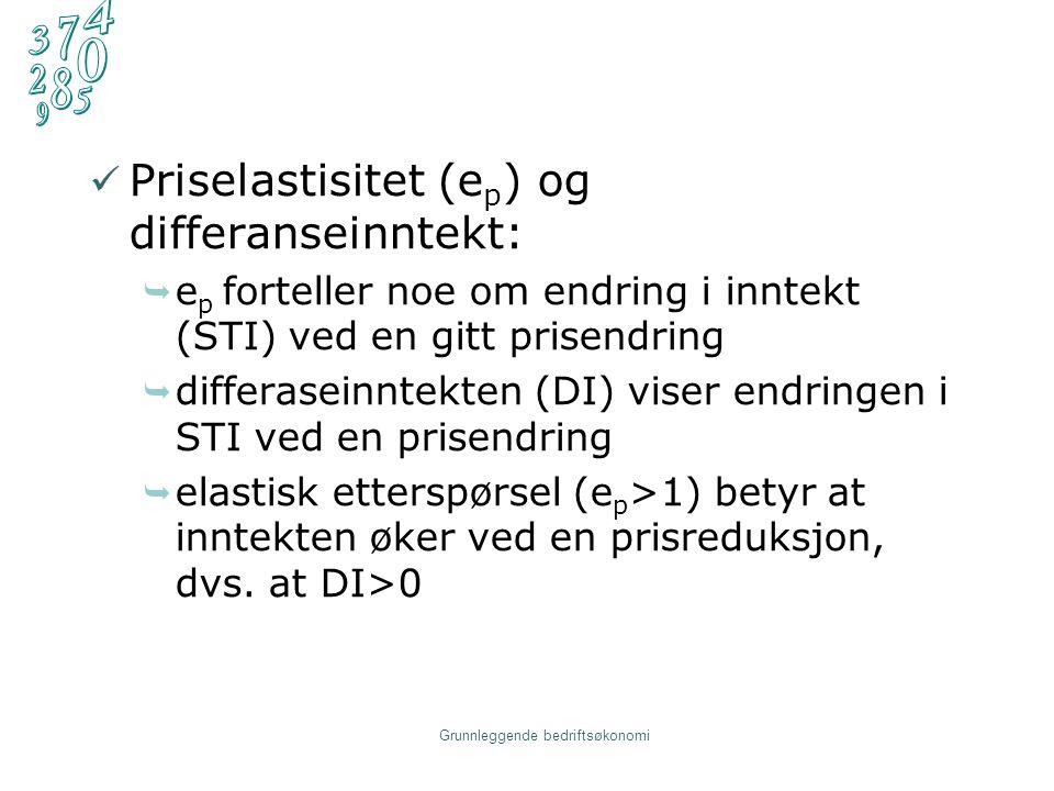 Grunnleggende bedriftsøkonomi e p = 100 500 10 60 : =1,2 Elastisitet > 1 tilsier elastisk etterspørsel, dvs at en prisreduksjon fra 70,- til 60,- vil