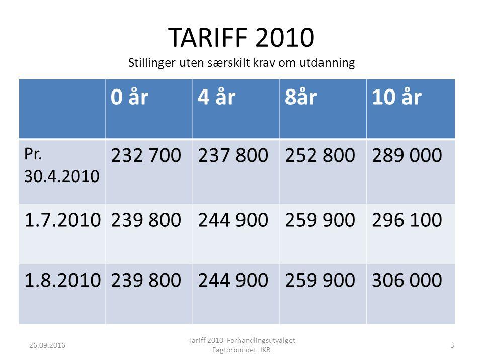 TARIFF 2010 Stillinger uten særskilt krav om utdanning 0 år4 år8år10 år Pr.