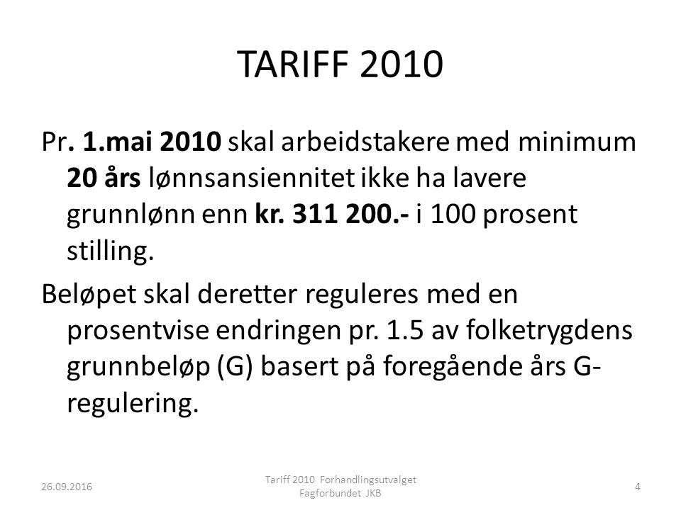 TARIFF 2010 Pr.