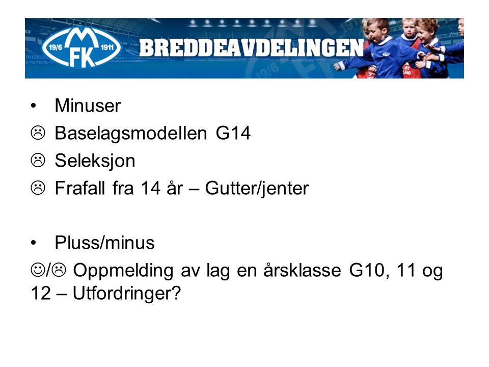 Minuser  Baselagsmodellen G14  Seleksjon  Frafall fra 14 år – Gutter/jenter Pluss/minus /  Oppmelding av lag en årsklasse G10, 11 og 12 – Utfordringer?