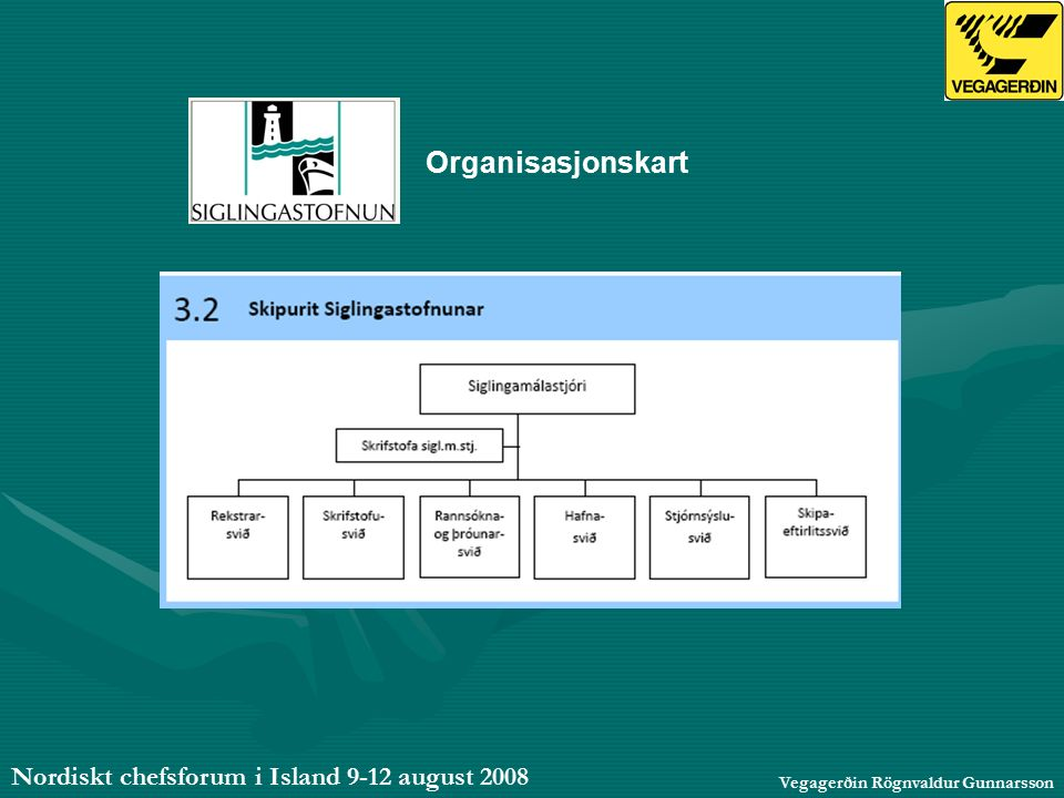 Nordiskt chefsforum i Island 9-12 august 2008 Vegagerðin Rögnvaldur Gunnarsson Organisasjonskart