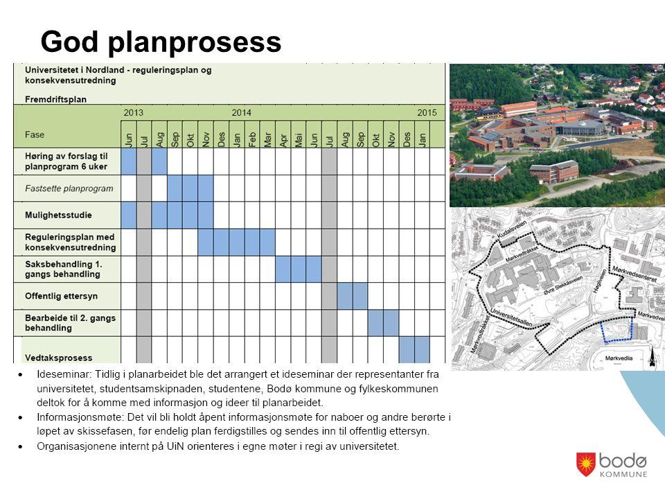 God planprosess