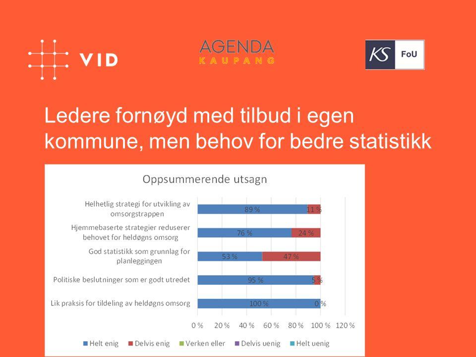 Ledere fornøyd med tilbud i egen kommune, men behov for bedre statistikk