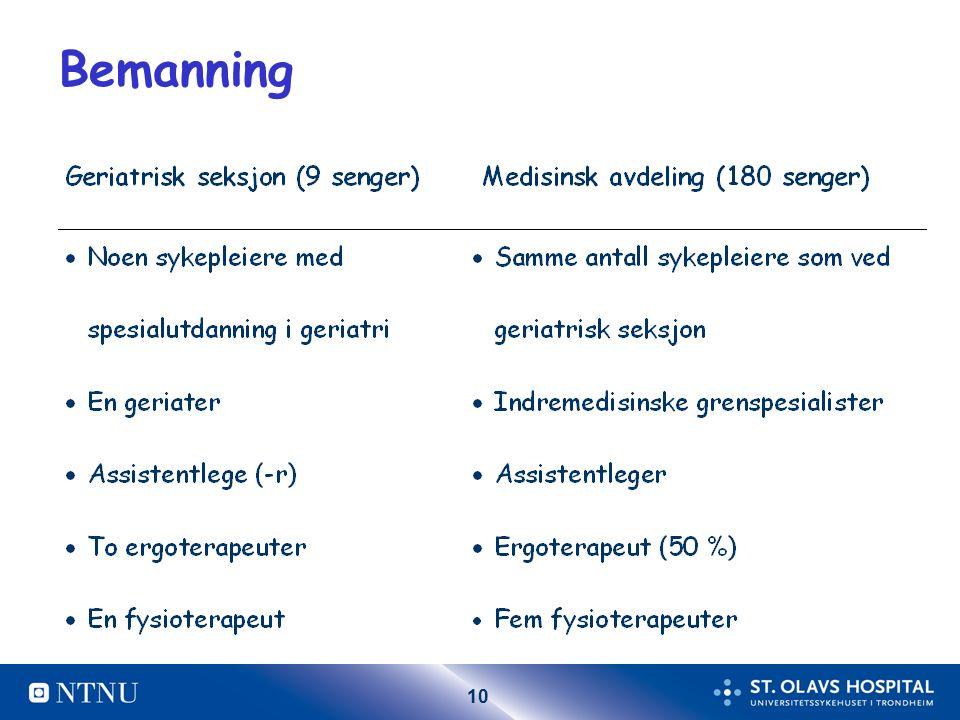 10 Bemanning