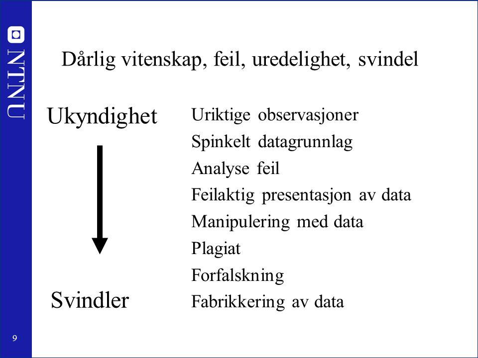 9 Dårlig vitenskap, feil, uredelighet, svindel Uriktige observasjoner Spinkelt datagrunnlag Analyse feil Feilaktig presentasjon av data Manipulering med data Plagiat Forfalskning Fabrikkering av data Ukyndighet Svindler