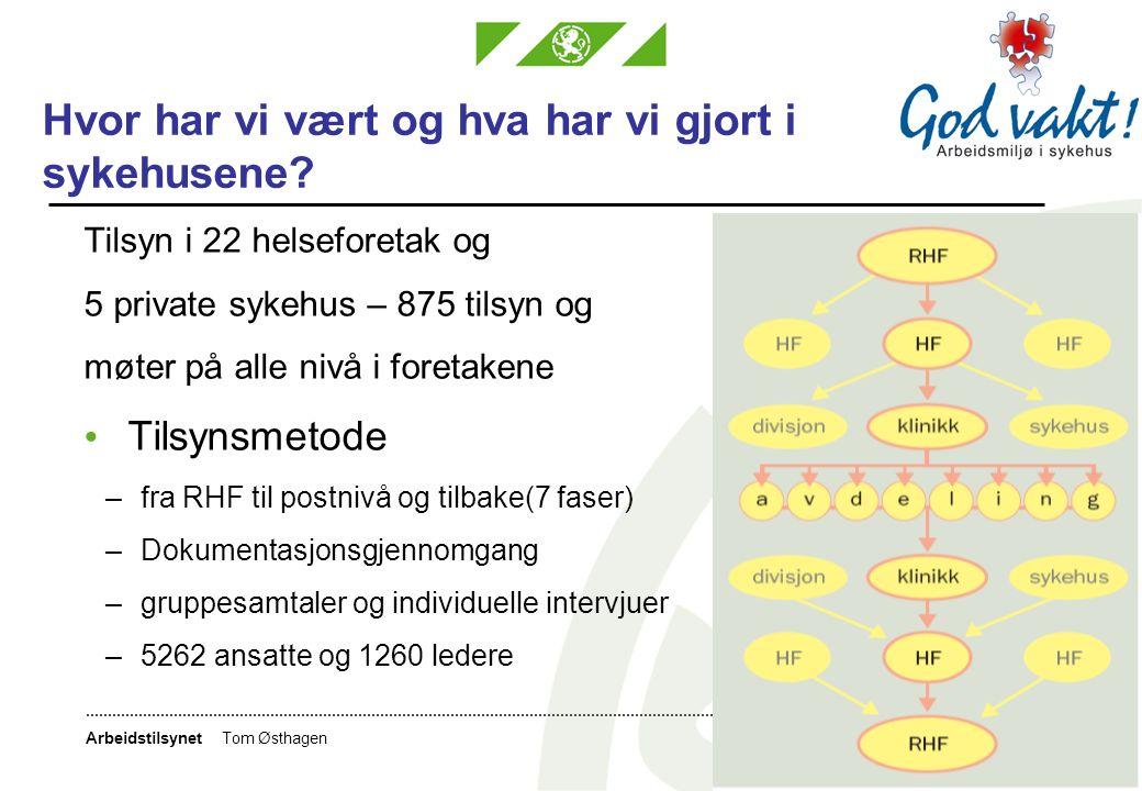 Arbeidstilsynet10. oktoberTom Østhagen Hvor har vi vært og hva har vi gjort i sykehusene.