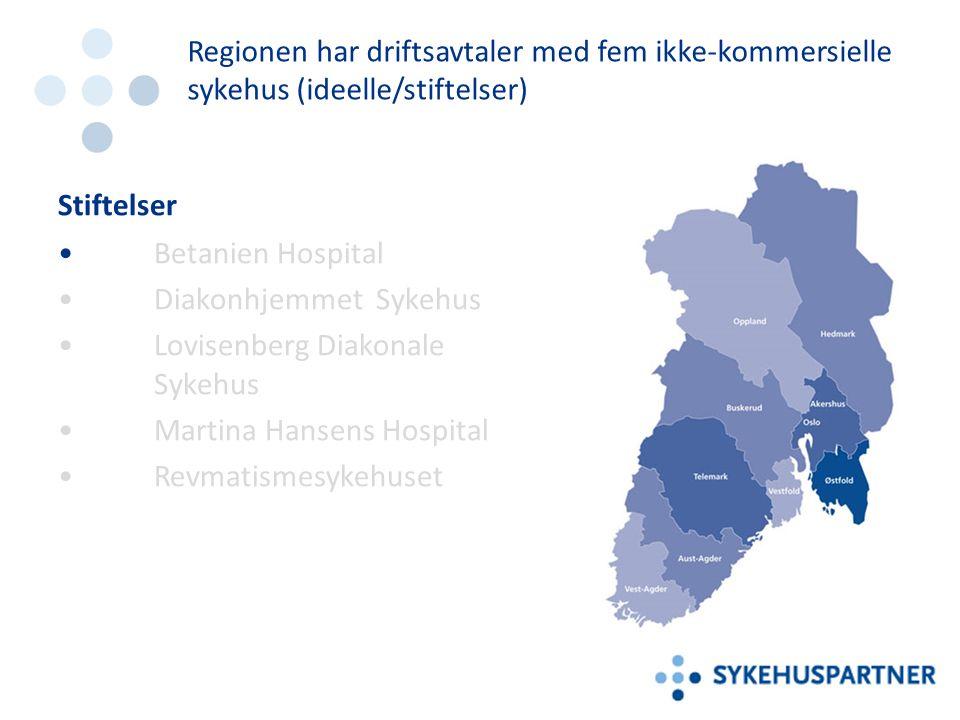 Regionen har driftsavtaler med fem ikke-kommersielle sykehus (ideelle/stiftelser) Stiftelser Betanien Hospital Diakonhjemmet Sykehus Lovisenberg Diakonale Sykehus Martina Hansens Hospital Revmatismesykehuset