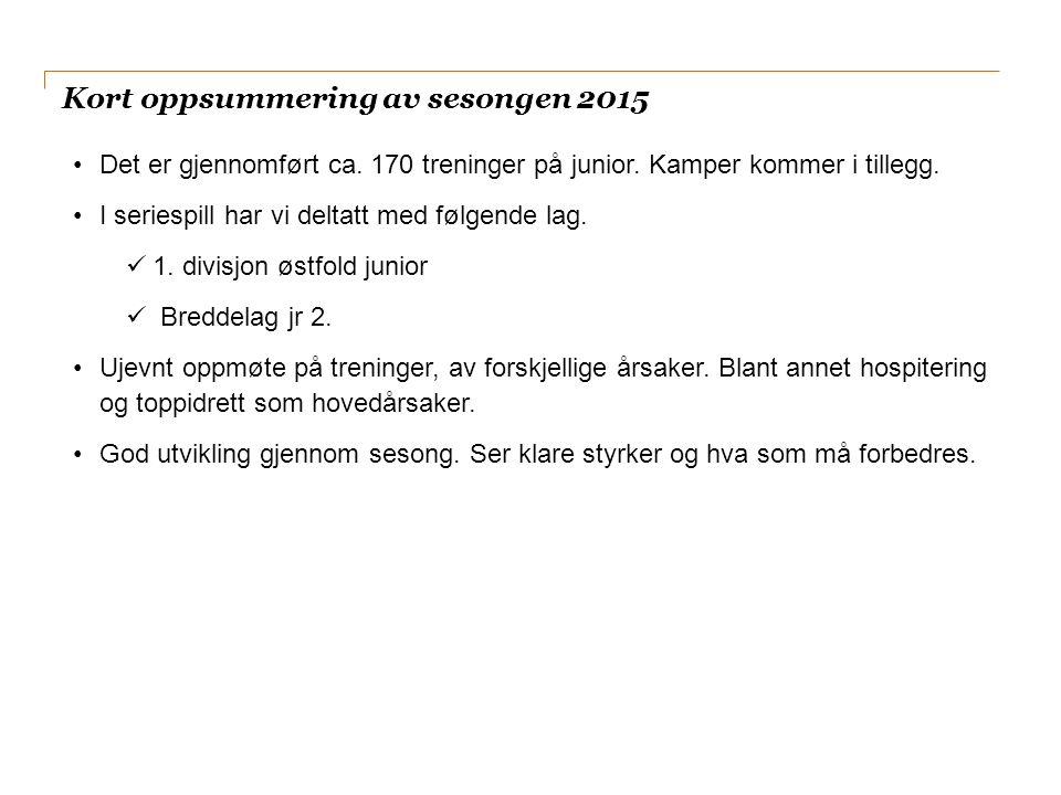 Kort oppsummering av sesongen 2015 Det er gjennomført ca.