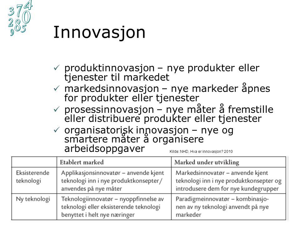 Innovasjon produktinnovasjon – nye produkter eller tjenester til markedet markedsinnovasjon – nye markeder åpnes for produkter eller tjenester prosessinnovasjon – nye måter å fremstille eller distribuere produkter eller tjenester organisatorisk innovasjon – nye og smartere måter å organisere arbeidsoppgaver Økonomistyring 3 Kilde: NHD, Hva er innovasjon.