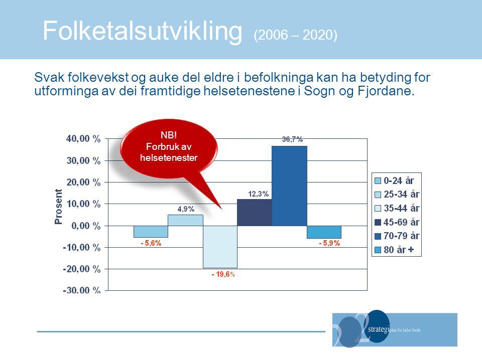 Folketalsutvikling (2006 – 2020) Svak folkevekst og auke del eldre i befolkninga kan ha betyding for utforminga av dei framtidige helsetenestene i Sogn og Fjordane.