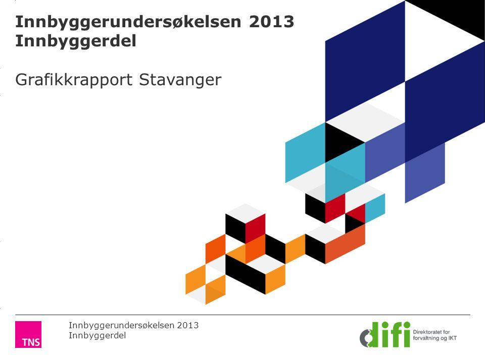 3.14 X AXIS 6.65 BASE MARGIN 5.95 TOP MARGIN 4.52 CHART TOP 11.90 LEFT MARGIN 11.90 RIGHT MARGIN Innbyggerundersøkelsen 2013 Innbyggerdel Innbyggerundersøkelsen 2013 Innbyggerdel Grafikkrapport Stavanger
