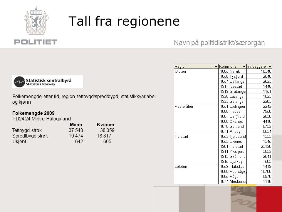 Navn på politidistrikt/særorgan Tall fra regionene Folkemengde, etter tid, region, tettbygd/spredtbygd, statistikkvariabel og kjønn Folkemengde 2009 P