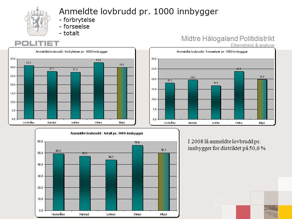 Midtre Hålogaland Politidistrikt Etterretning & analyse Anmeldte lovbrudd pr. 1000 innbygger - forbrytelse - forseelse - totalt I 2008 lå anmeldte lov
