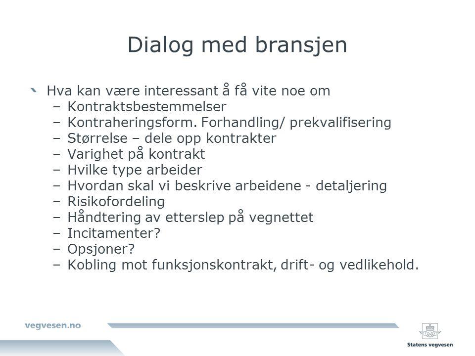 Dialog med bransjen Hva kan være interessant å få vite noe om –Kontraktsbestemmelser –Kontraheringsform.