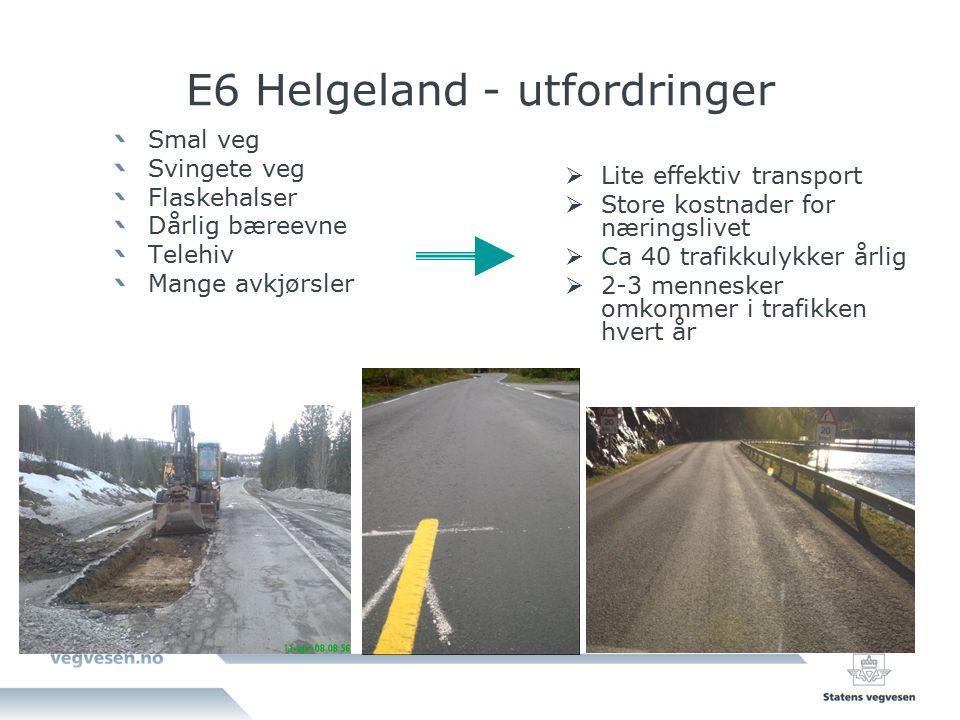 E6 Helgeland - utfordringer Smal veg Svingete veg Flaskehalser Dårlig bæreevne Telehiv Mange avkjørsler  Lite effektiv transport  Store kostnader for næringslivet  Ca 40 trafikkulykker årlig  2-3 mennesker omkommer i trafikken hvert år