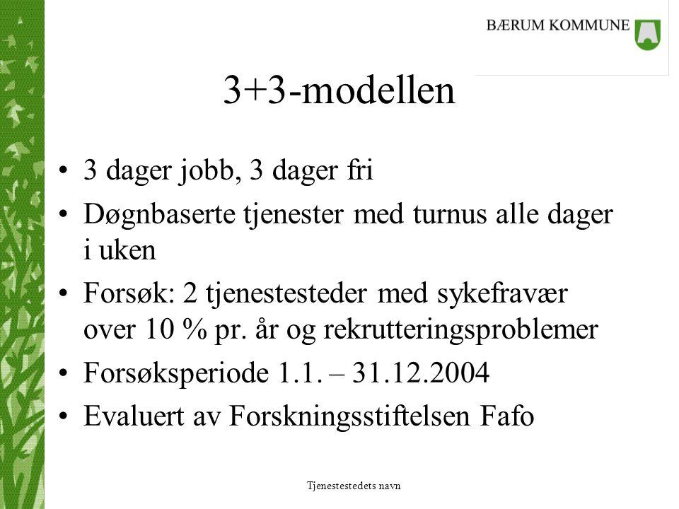 Tjenestestedets navn 3+3-modellen 3 dager jobb, 3 dager fri Døgnbaserte tjenester med turnus alle dager i uken Forsøk: 2 tjenestesteder med sykefravær over 10 % pr.