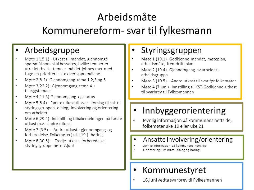 Arbeidsmåte Kommunereform- svar til fylkesmann Arbeidsgruppe Møte 1(15.1) - Utkast til mandat, gjennomgå spørsmål som skal besvares, hvilke temaer er utredet, hvilke temaer må det jobbes mer med.