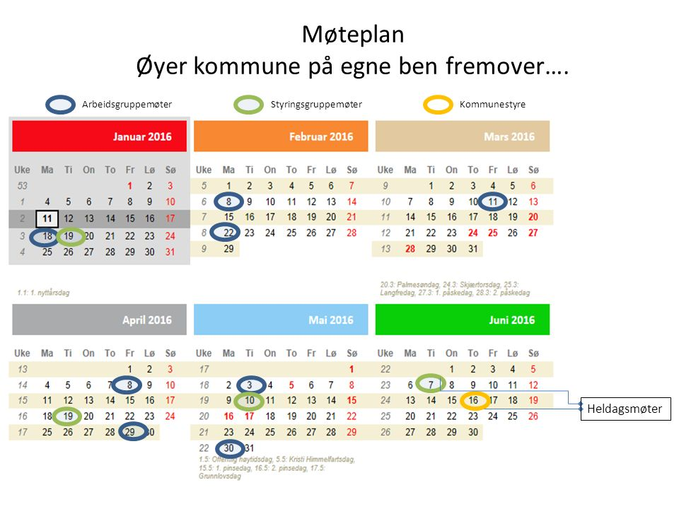 ArbeidsgruppemøterStyringsgruppemøterKommunestyre Heldagsmøter Møteplan Øyer kommune på egne ben fremover….