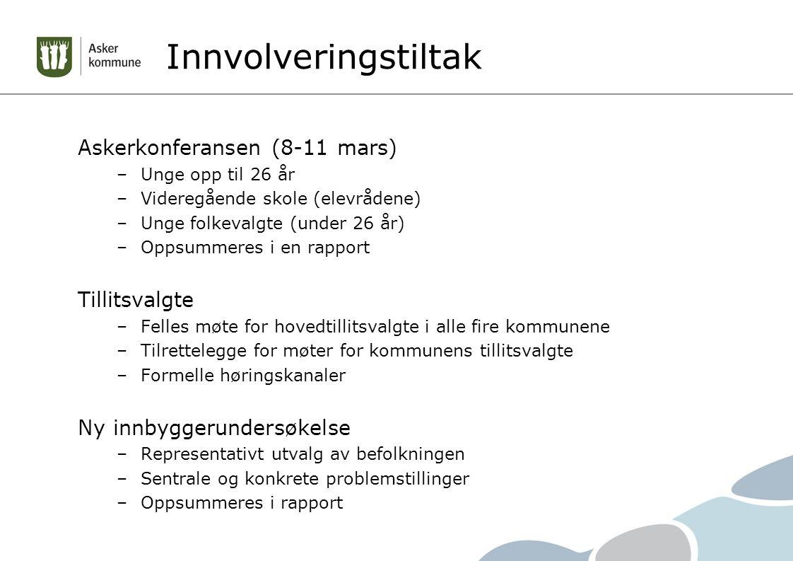 Innvolveringstiltak Askerkonferansen (8-11 mars) –Unge opp til 26 år –Videregående skole (elevrådene) –Unge folkevalgte (under 26 år) –Oppsummeres i e