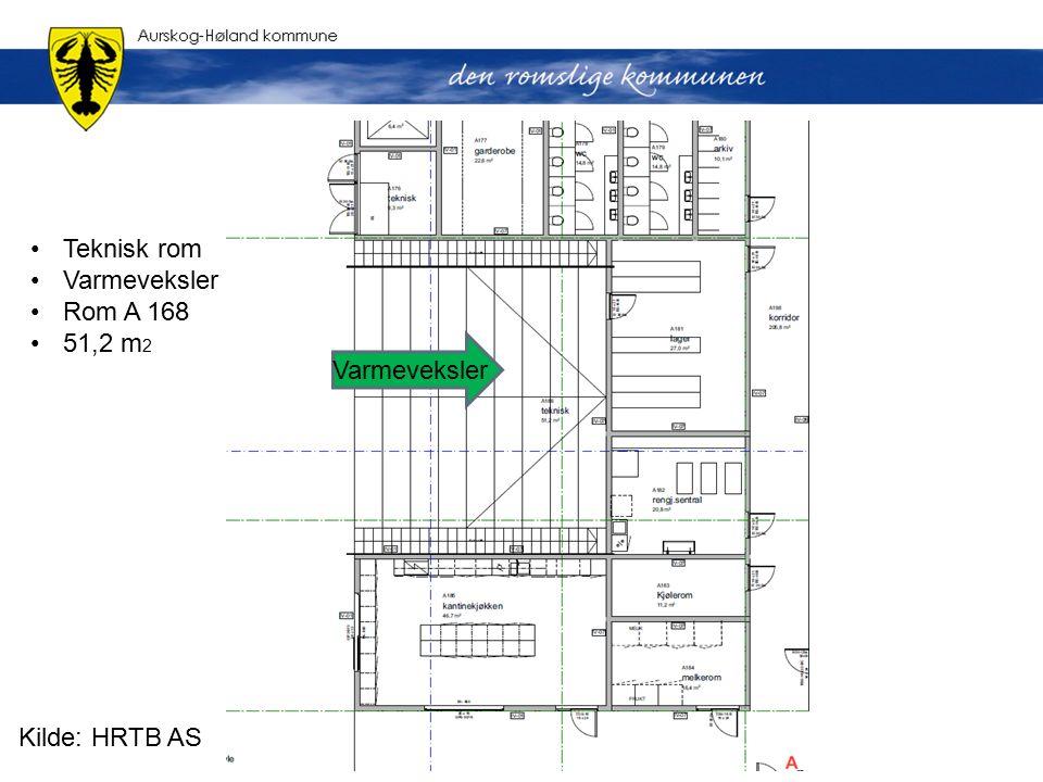 Teknisk rom Varmeveksler Rom A 168 51,2 m 2 Kilde: HRTB AS Varmeveksler