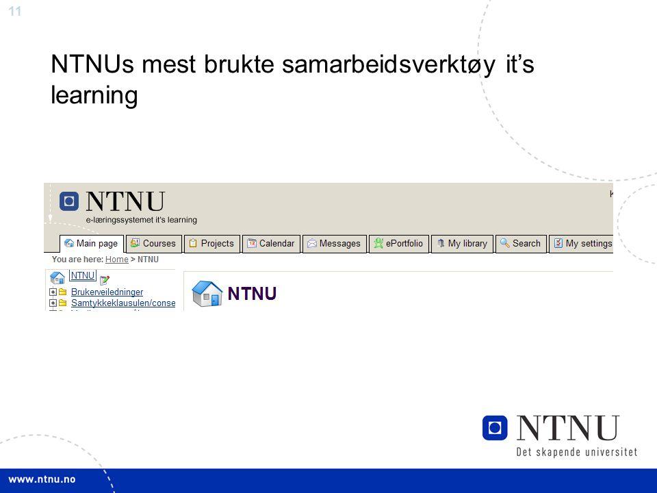 11 NTNUs mest brukte samarbeidsverktøy it's learning