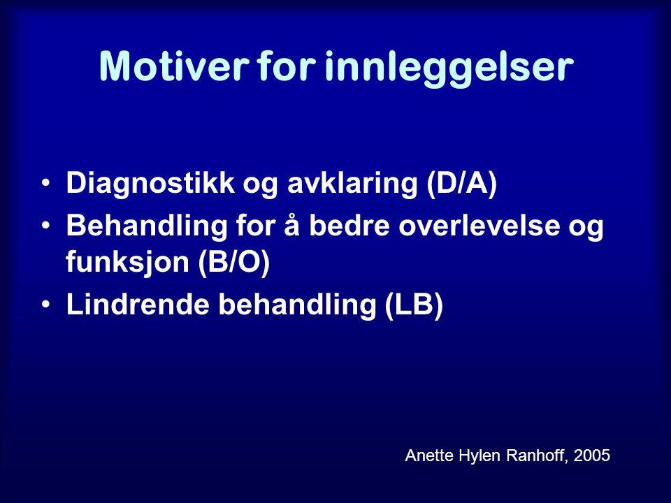 Motiver for innleggelser Diagnostikk og avklaring (D/A) Behandling for å bedre overlevelse og funksjon (B/O) Lindrende behandling (LB) Anette Hylen Ranhoff, 2005