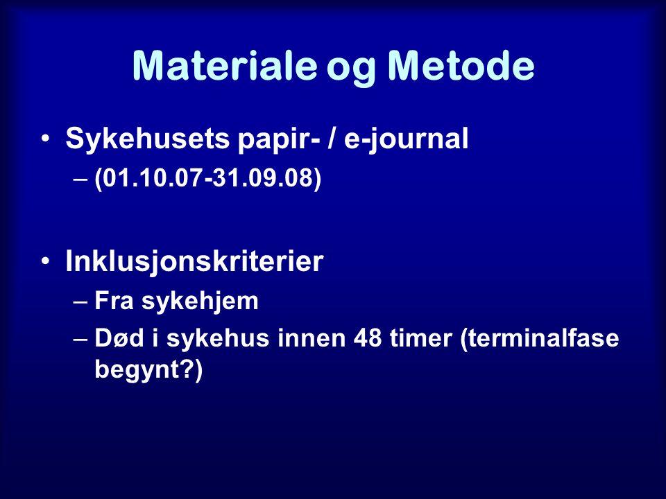 Materiale og Metode Sykehusets papir- / e-journal –(01.10.07-31.09.08) Inklusjonskriterier –Fra sykehjem –Død i sykehus innen 48 timer (terminalfase begynt?)
