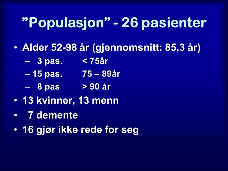 Populasjon - 26 pasienter Alder 52-98 år (gjennomsnitt: 85,3 år) – 3 pas.