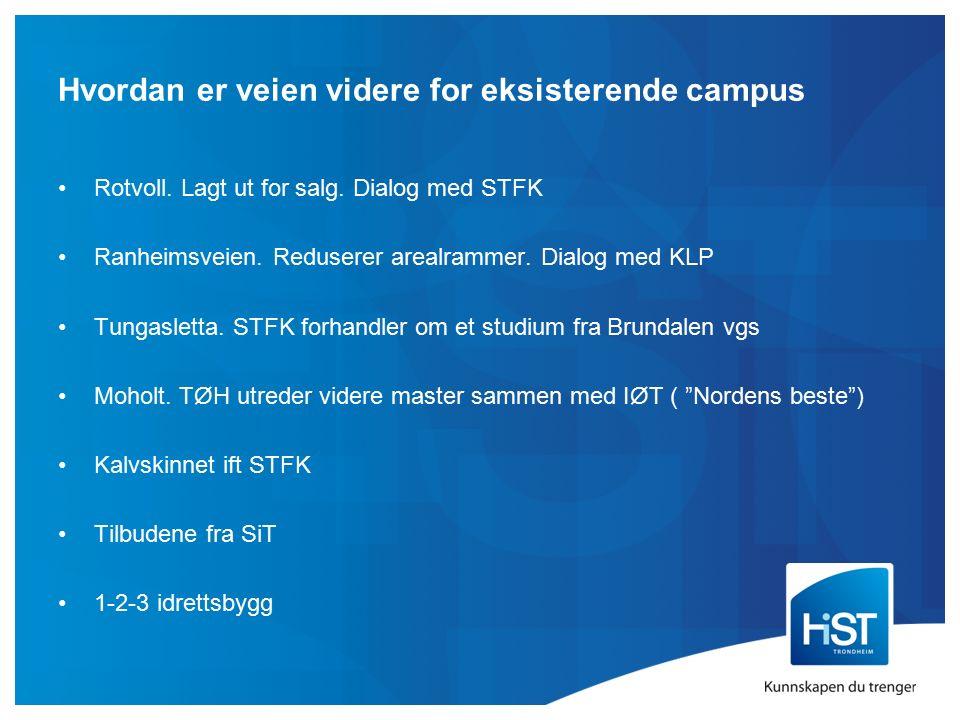 Hvordan er veien videre for eksisterende campus Rotvoll.