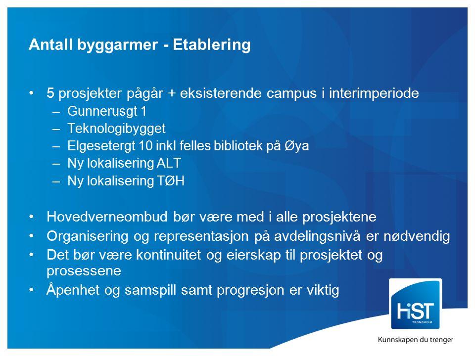 Status campusplanlegging HiST Teknologibygget på Kalvskinnet.