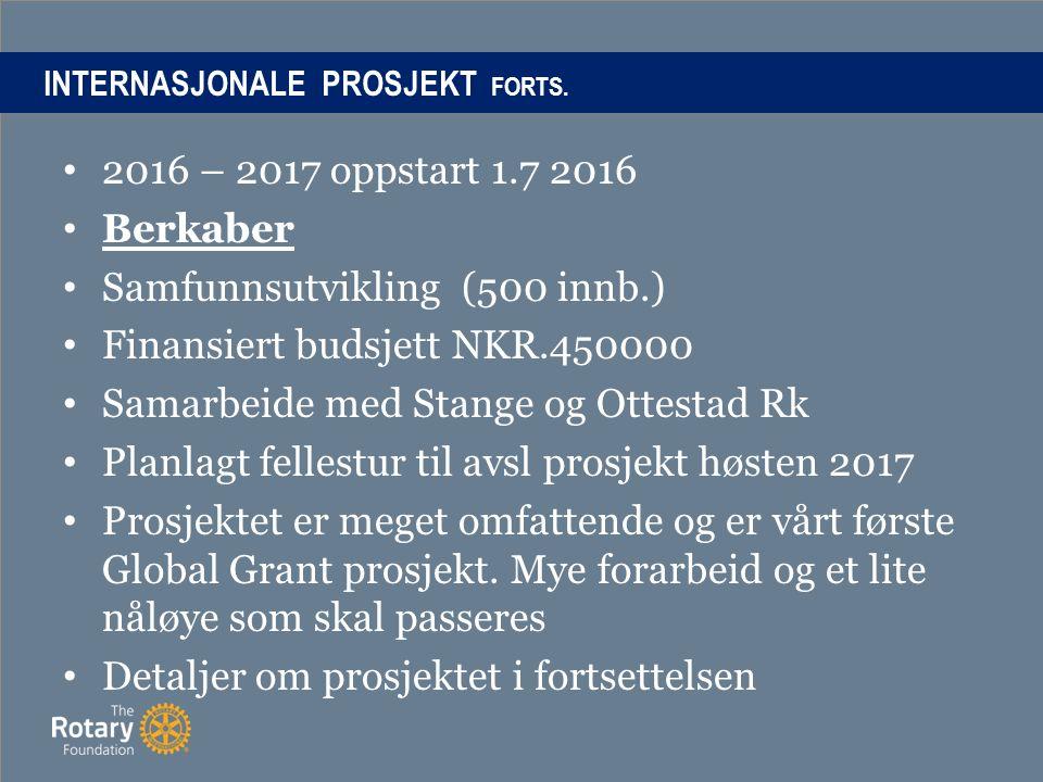 INTERNASJONALE PROSJEKT FORTS.