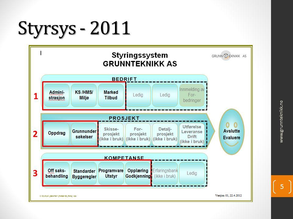 Styrsys - 2011 www.grunnteknikk.no 5 1 2 3