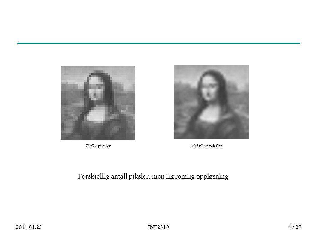 2011.01.25INF23104 / 27 32x32 piksler256x256 piksler Forskjellig antall piksler, men lik romlig oppløsning