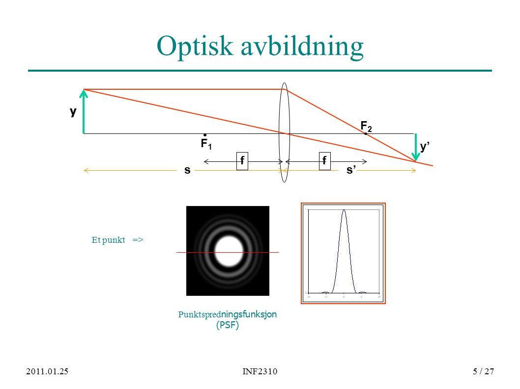 2011.01.25INF23105 / 27 Optisk avbildning y' F1F1 F2F2 ff ss' y Et punkt => Punktspred ningsfunksjon (PSF)
