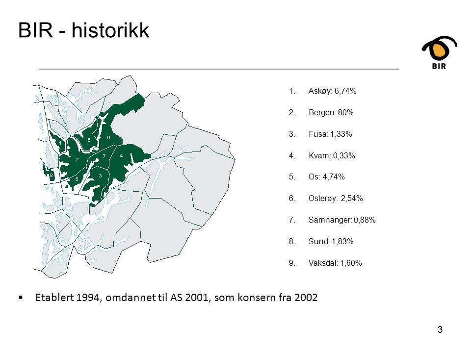 3 BIR - historikk Etablert 1994, omdannet til AS 2001, som konsern fra 2002 1.Askøy: 6,74% 2.Bergen: 80% 3.Fusa: 1,33% 4.Kvam: 0,33% 5.Os: 4,74% 6.Osterøy: 2,54% 7.Samnanger: 0,88% 8.Sund: 1,83% 9.Vaksdal: 1,60%