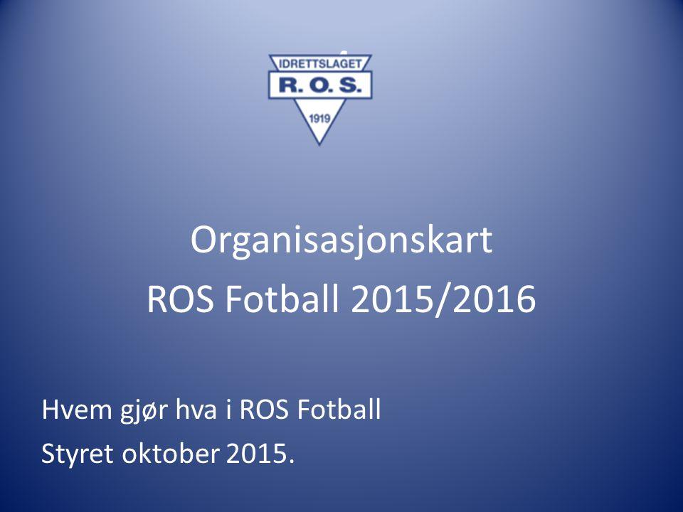 4 Organisasjonskart ROS Fotball 2015/2016 Hvem gjør hva i ROS Fotball Styret oktober 2015.
